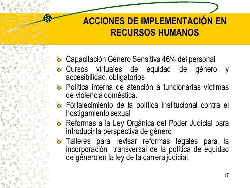 ACCIONES DE IMPLEMENTACIÓN EN RECURSOS HUMANOS