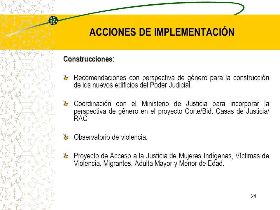 ACCIONES DE IMPLEMENTACIÓN