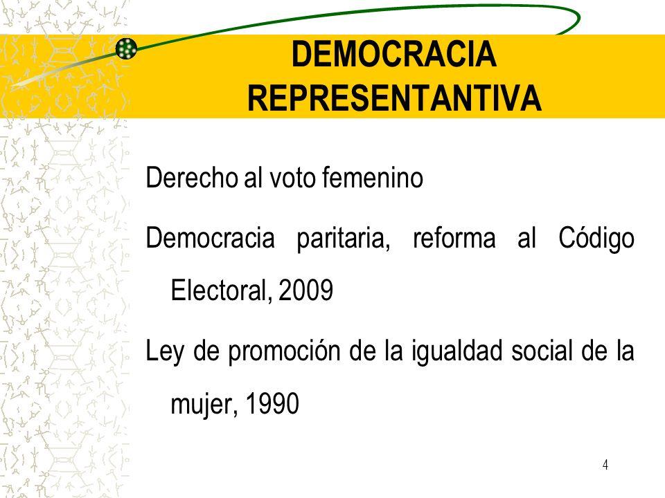 DEMOCRACIA REPRESENTANTIVA