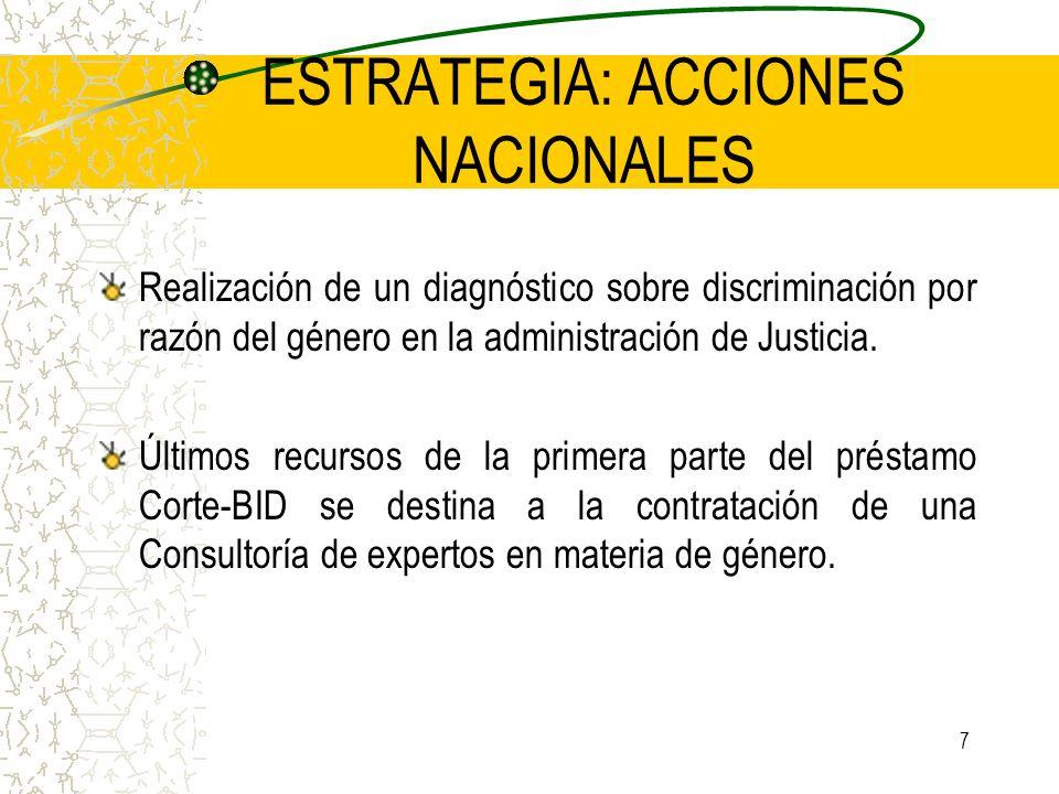 ESTRATEGIA: ACCIONES NACIONALES