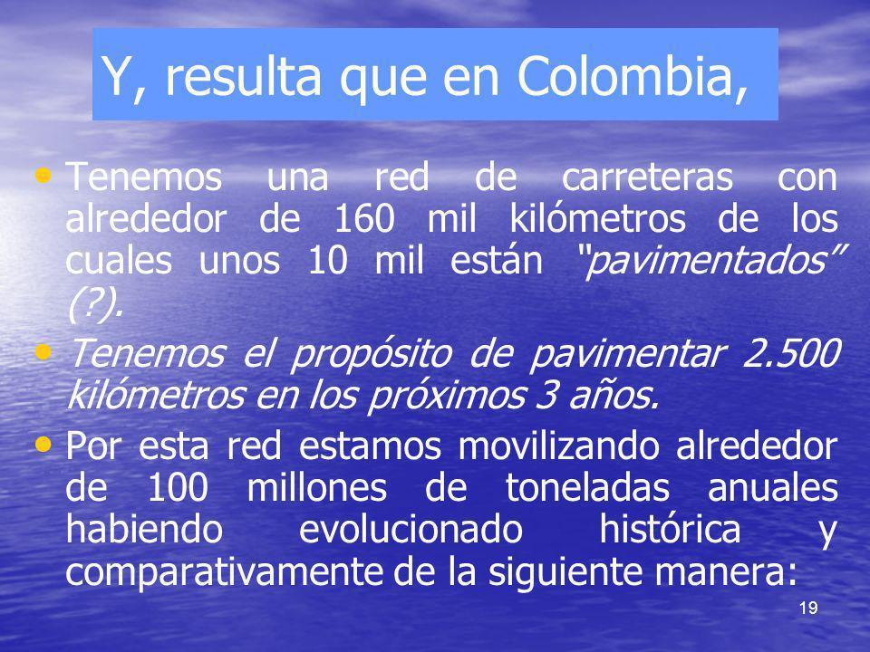 Y, resulta que en Colombia,