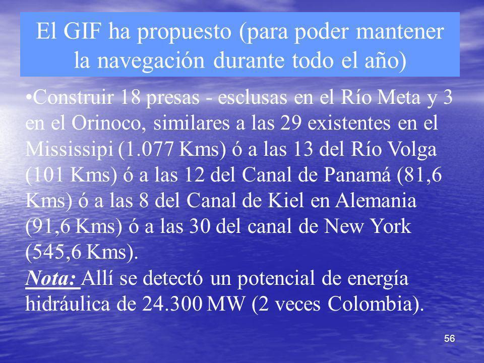 El GIF ha propuesto (para poder mantener la navegación durante todo el año)