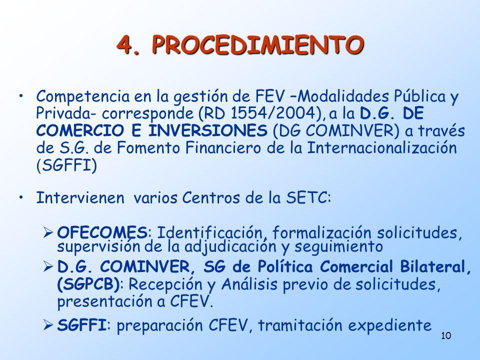 4. PROCEDIMIENTO