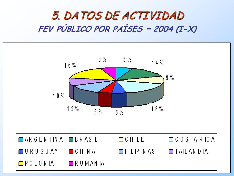 5. DATOS DE ACTIVIDAD FEV PÚBLICO POR PAÍSES – 2004 (I-X)