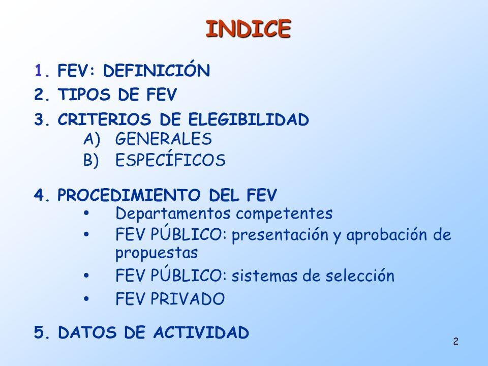 INDICE 1. FEV: DEFINICIÓN 2. TIPOS DE FEV 3. CRITERIOS DE ELEGIBILIDAD