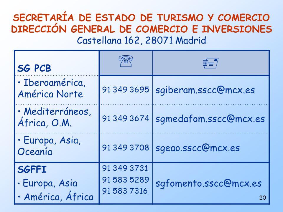 SECRETARÍA DE ESTADO DE TURISMO Y COMERCIO DIRECCIÓN GENERAL DE COMERCIO E INVERSIONES Castellana 162, 28071 Madrid