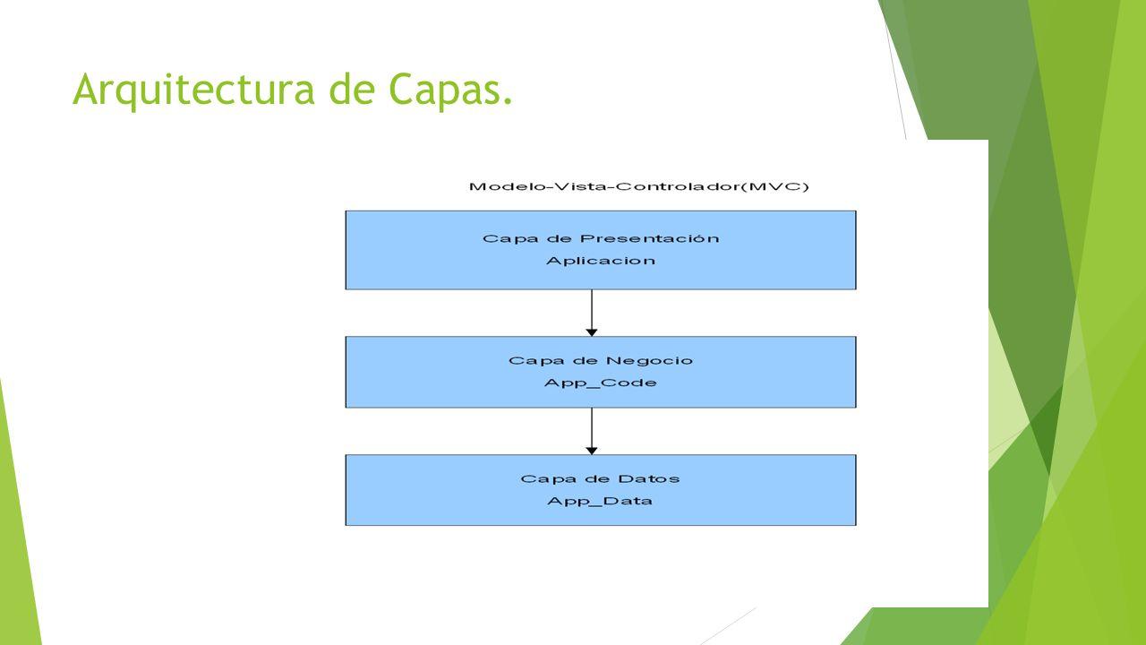 Arquitectura de aplicaciones ppt descargar for Arquitectura 3 capas