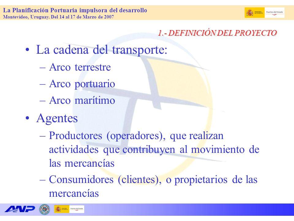1.- DEFINICIÓN DEL PROYECTO
