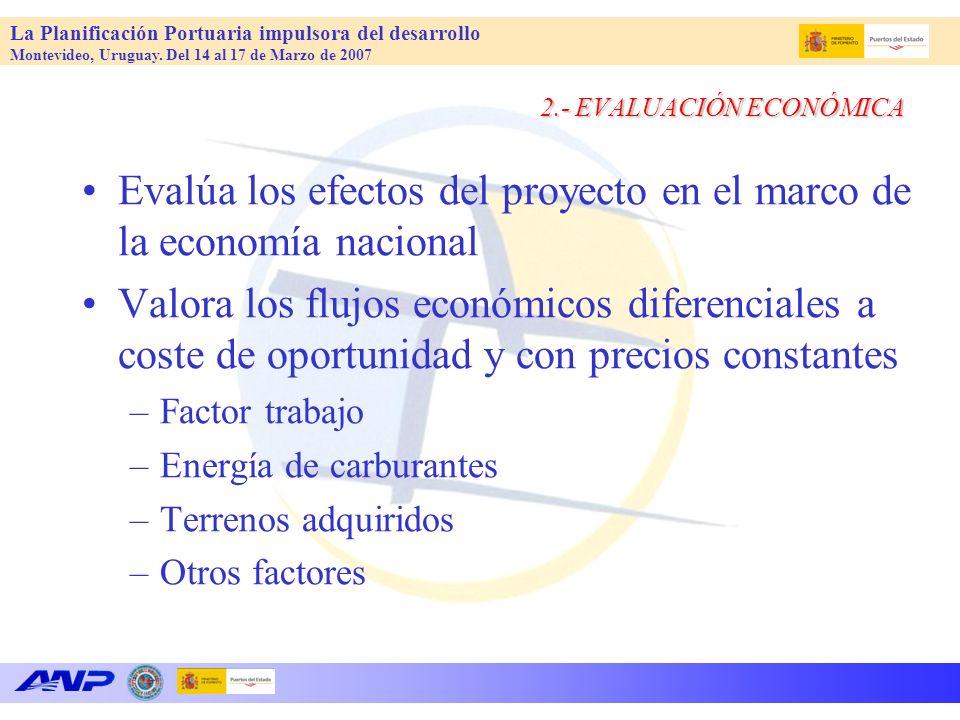 2.- EVALUACIÓN ECONÓMICA