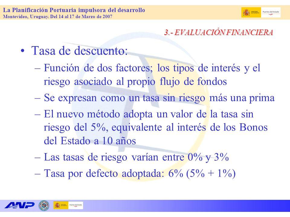 3.- EVALUACIÓN FINANCIERA