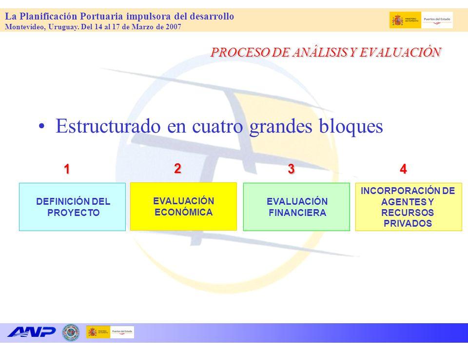 PROCESO DE ANÁLISIS Y EVALUACIÓN