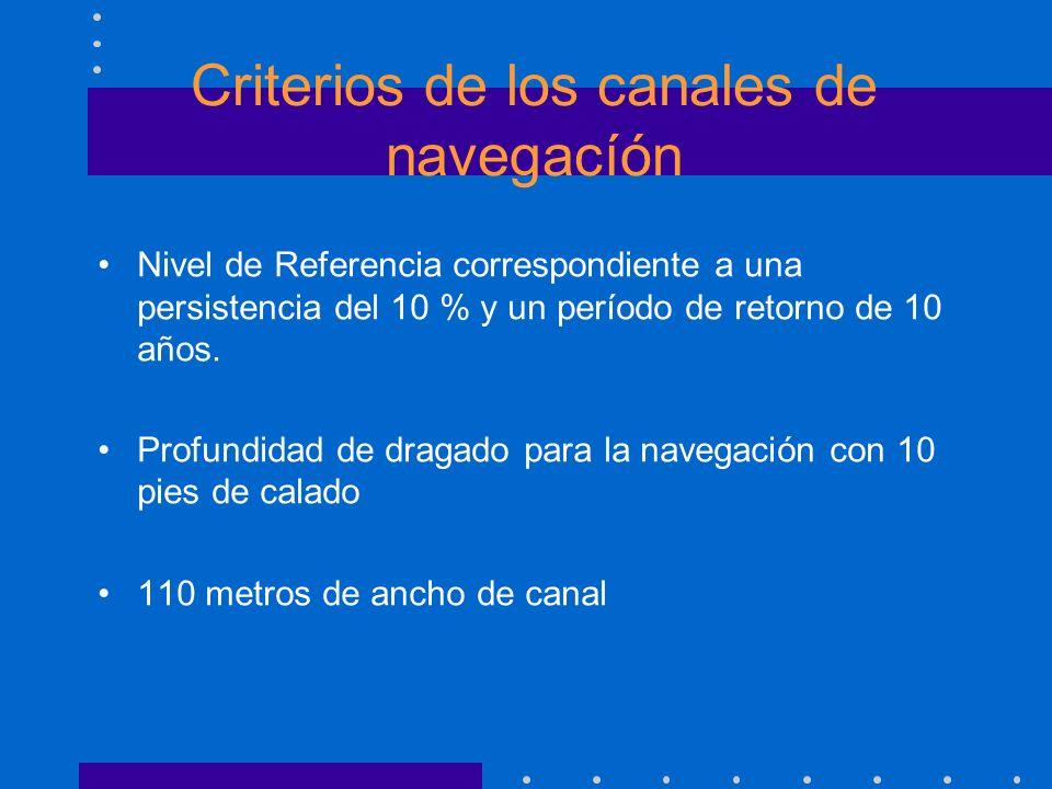 Criterios de los canales de navegacíón