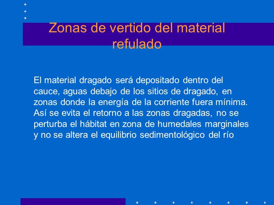 Zonas de vertido del material refulado