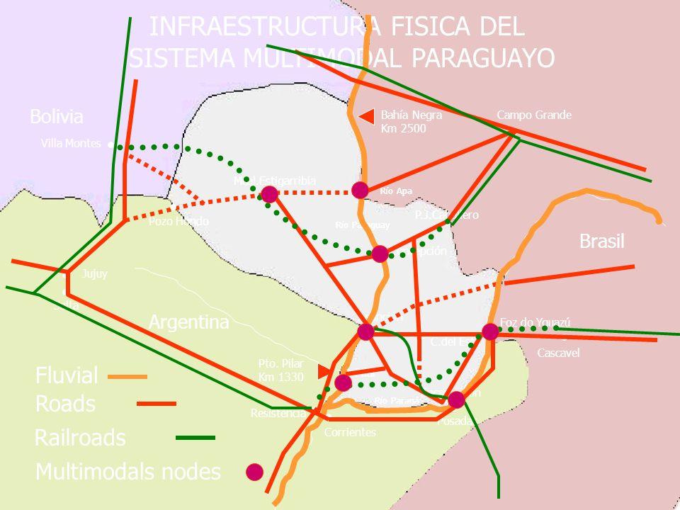 INFRAESTRUCTURA FISICA DEL SISTEMA MULTIMODAL PARAGUAYO