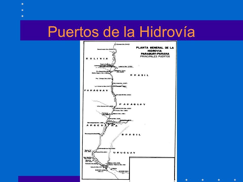 Aministración Nacional Secretaría de Hidrovía