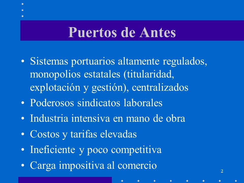 Puertos de AntesSistemas portuarios altamente regulados, monopolios estatales (titularidad, explotación y gestión), centralizados.