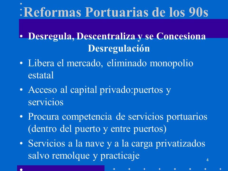 Reformas Portuarias de los 90s