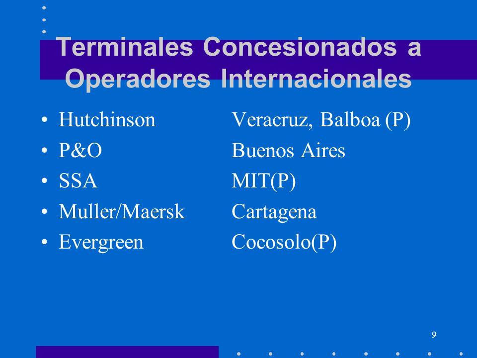Terminales Concesionados a Operadores Internacionales