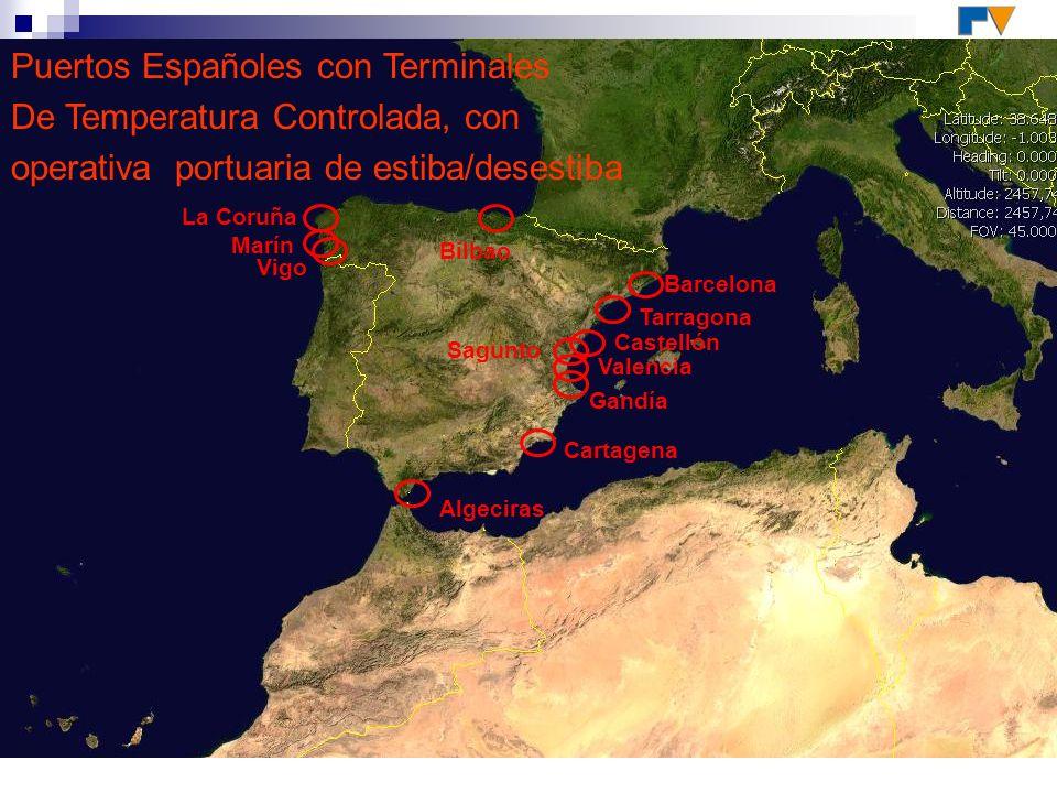 Puertos Españoles con Terminales De Temperatura Controlada, con