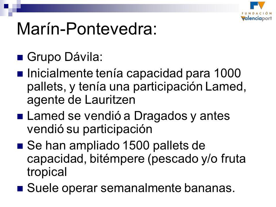 Marín-Pontevedra: Grupo Dávila: