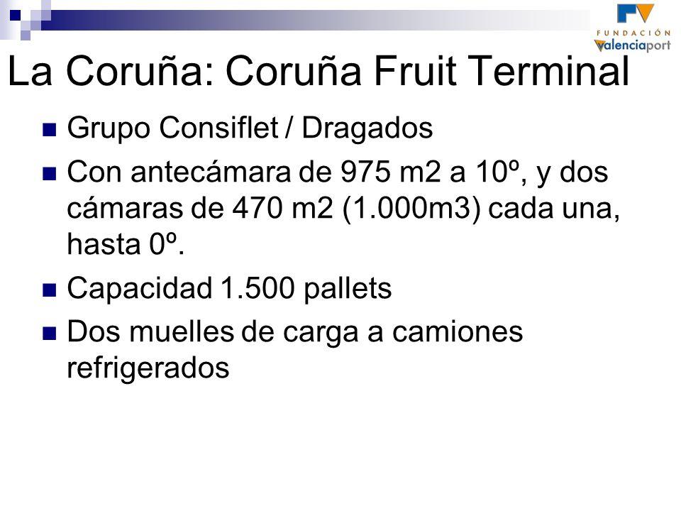 La Coruña: Coruña Fruit Terminal