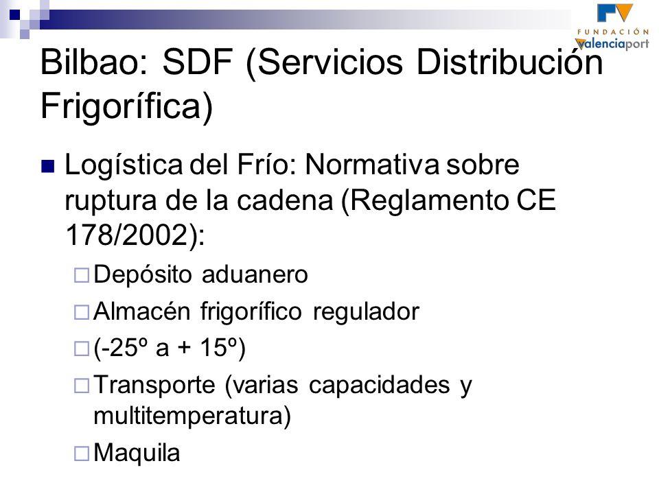 Bilbao: SDF (Servicios Distribución Frigorífica)