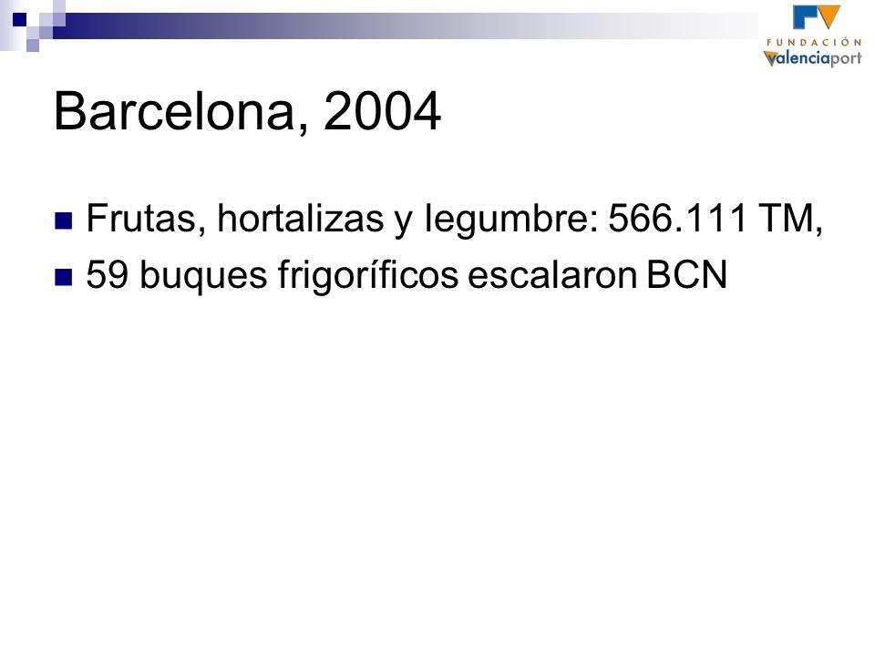 Barcelona, 2004 Frutas, hortalizas y legumbre: 566.111 TM,