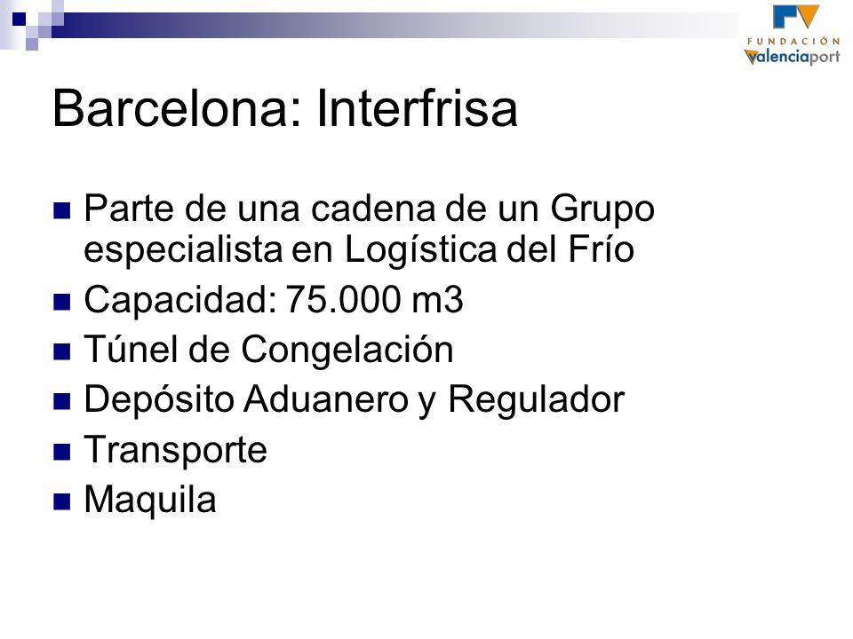 Barcelona: Interfrisa