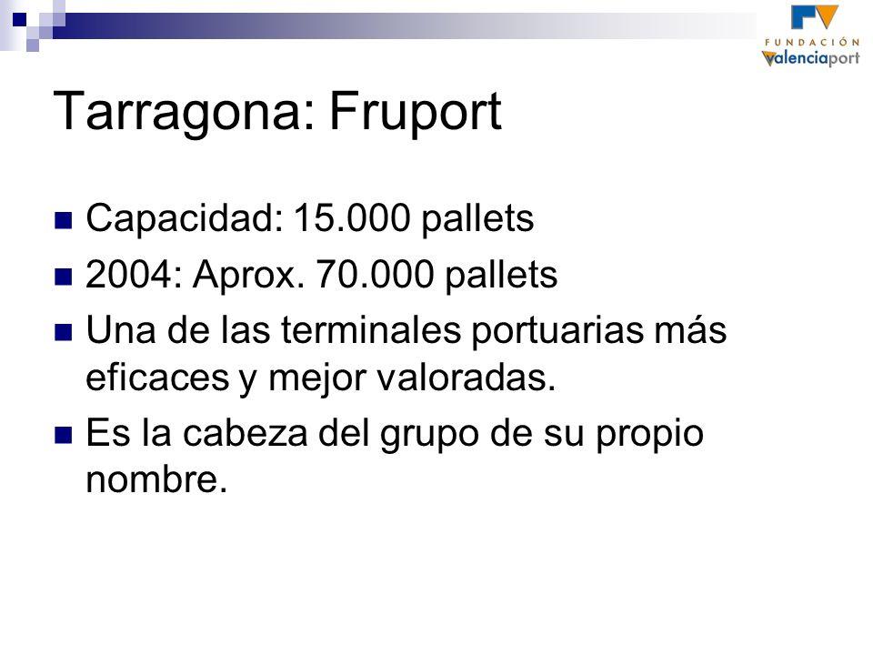 Tarragona: Fruport Capacidad: 15.000 pallets