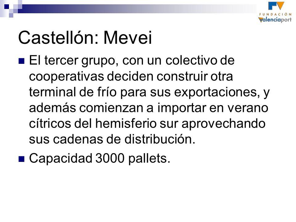 Castellón: Mevei