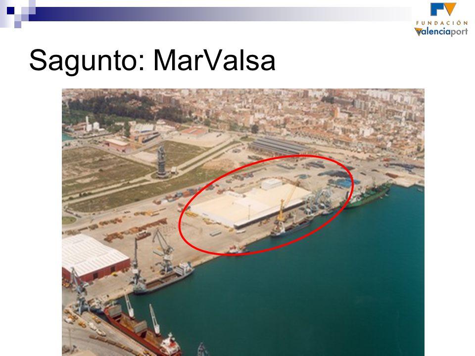 Sagunto: MarValsa