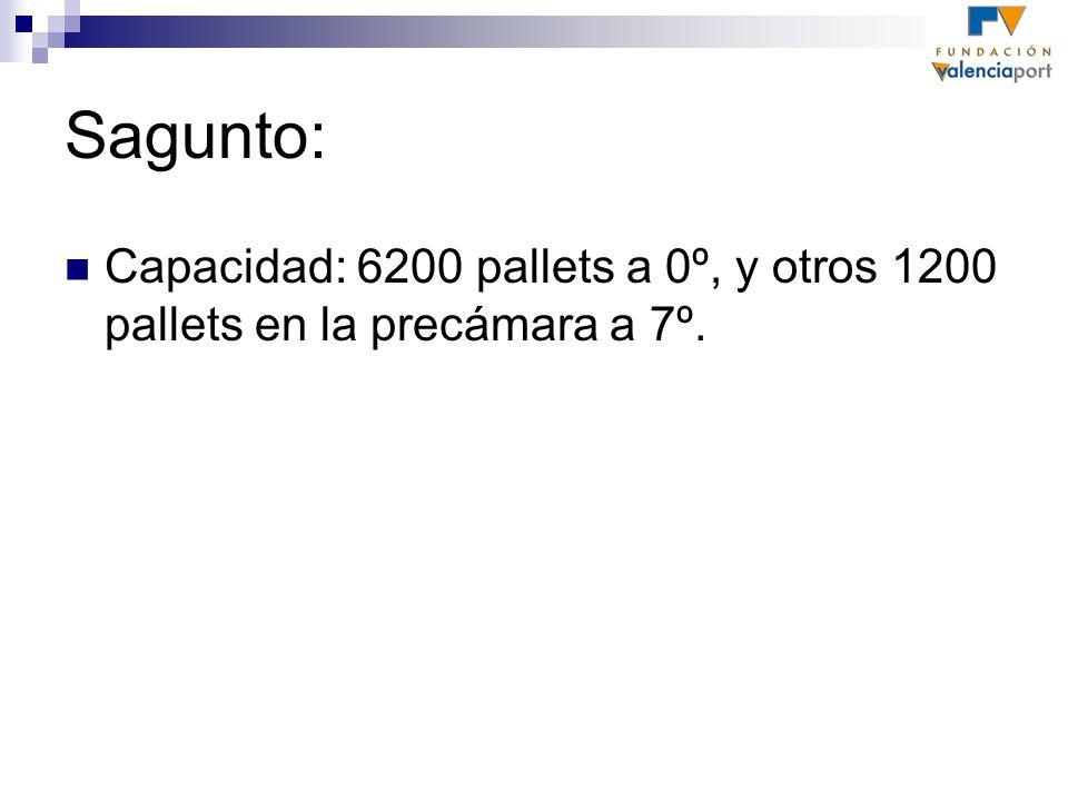 Sagunto: Capacidad: 6200 pallets a 0º, y otros 1200 pallets en la precámara a 7º.