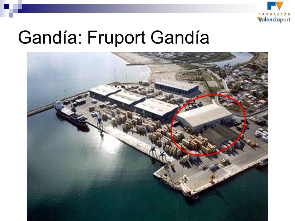Gandía: Fruport Gandía