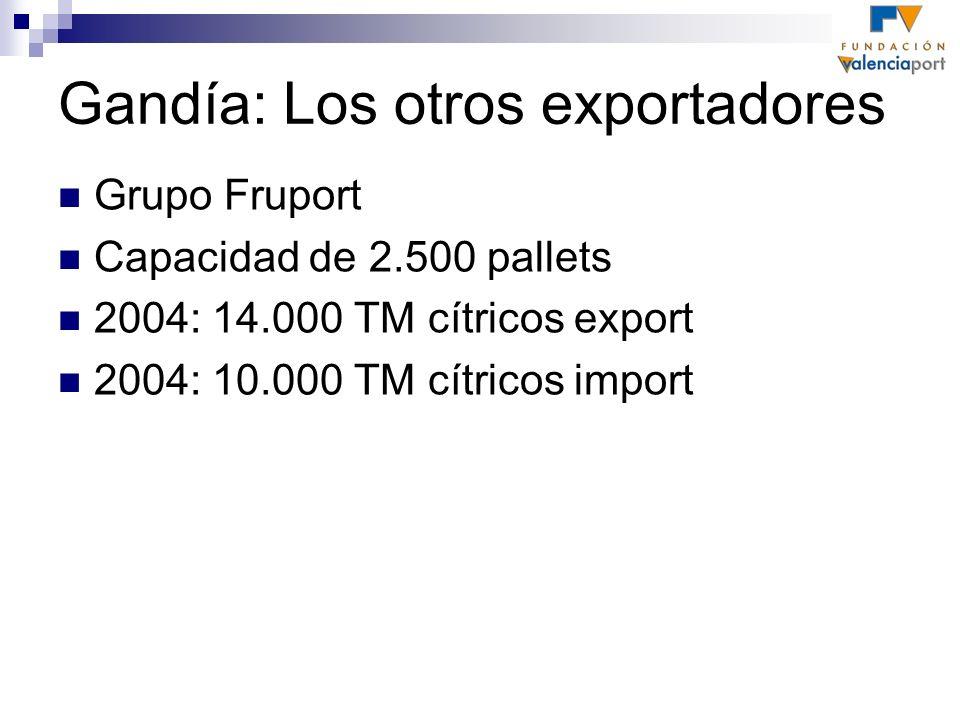 Gandía: Los otros exportadores