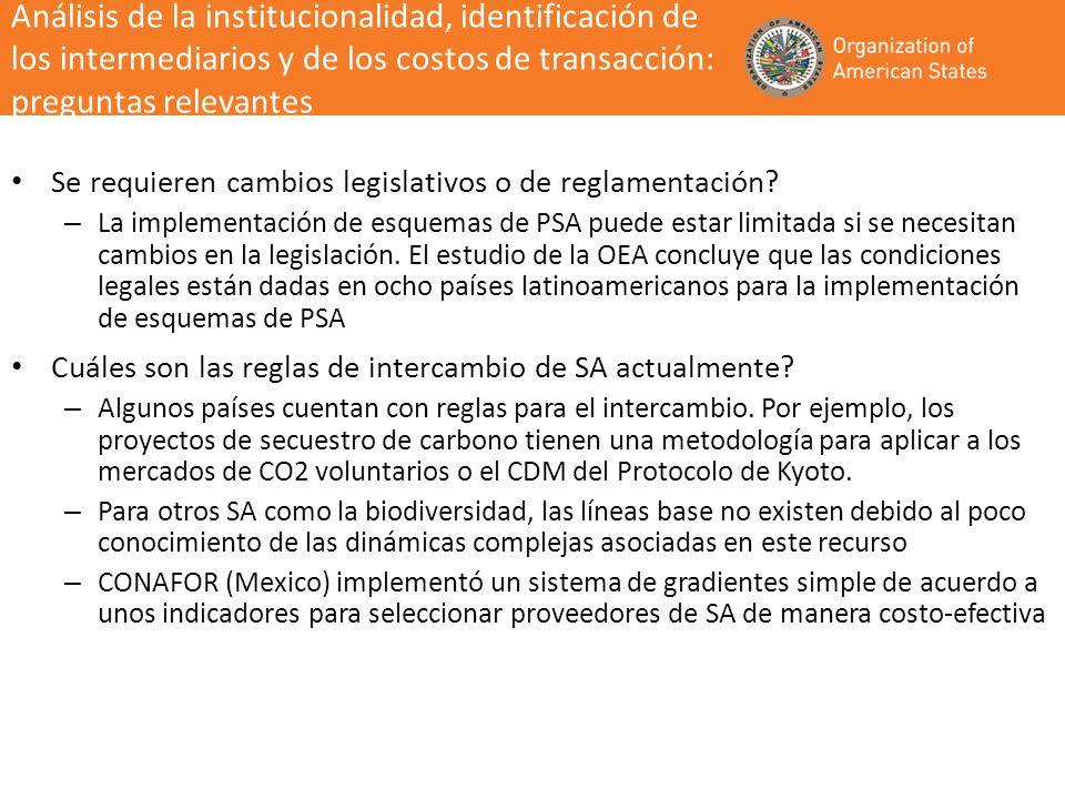 Análisis de la institucionalidad, identificación de los intermediarios y de los costos de transacción: preguntas relevantes