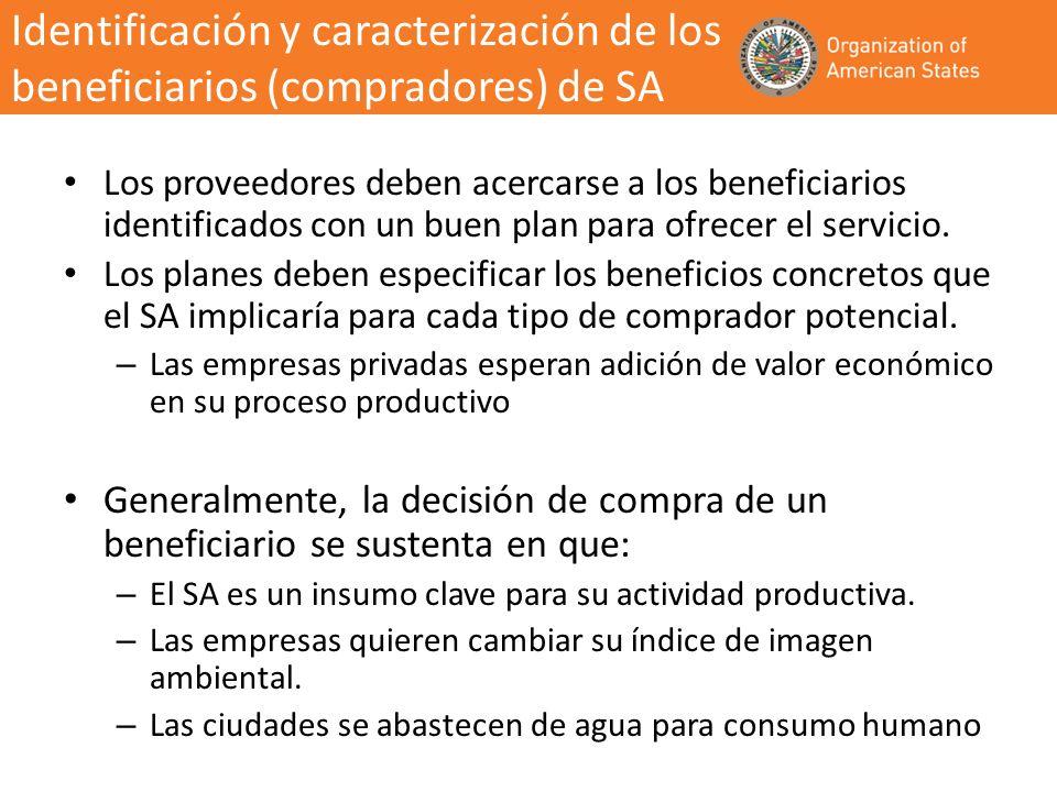 Identificación y caracterización de los beneficiarios (compradores) de SA