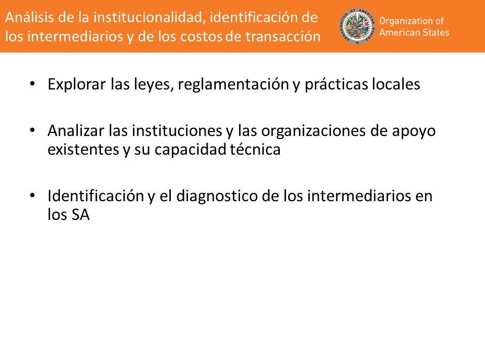 Explorar las leyes, reglamentación y prácticas locales
