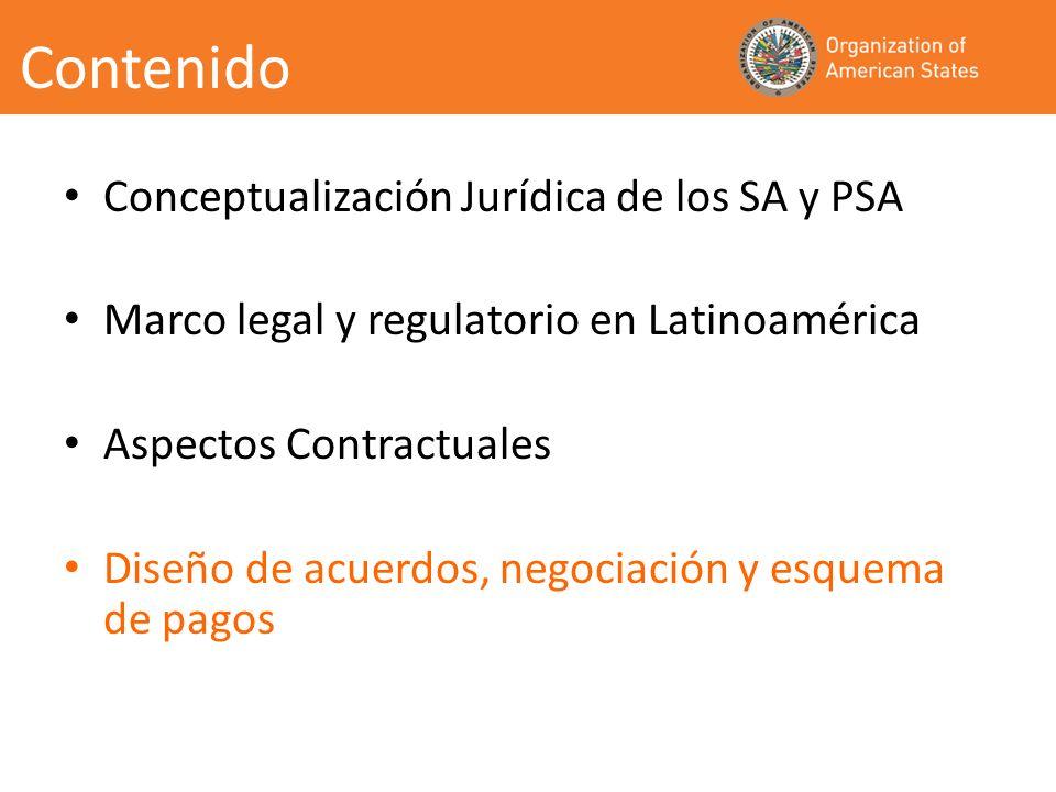 Contenido Conceptualización Jurídica de los SA y PSA