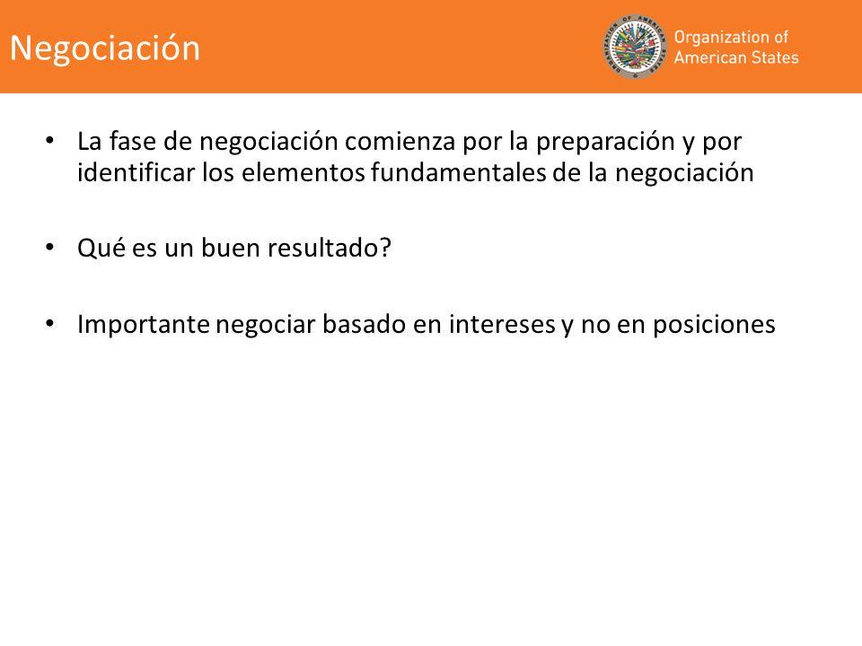 Negociación Negociación