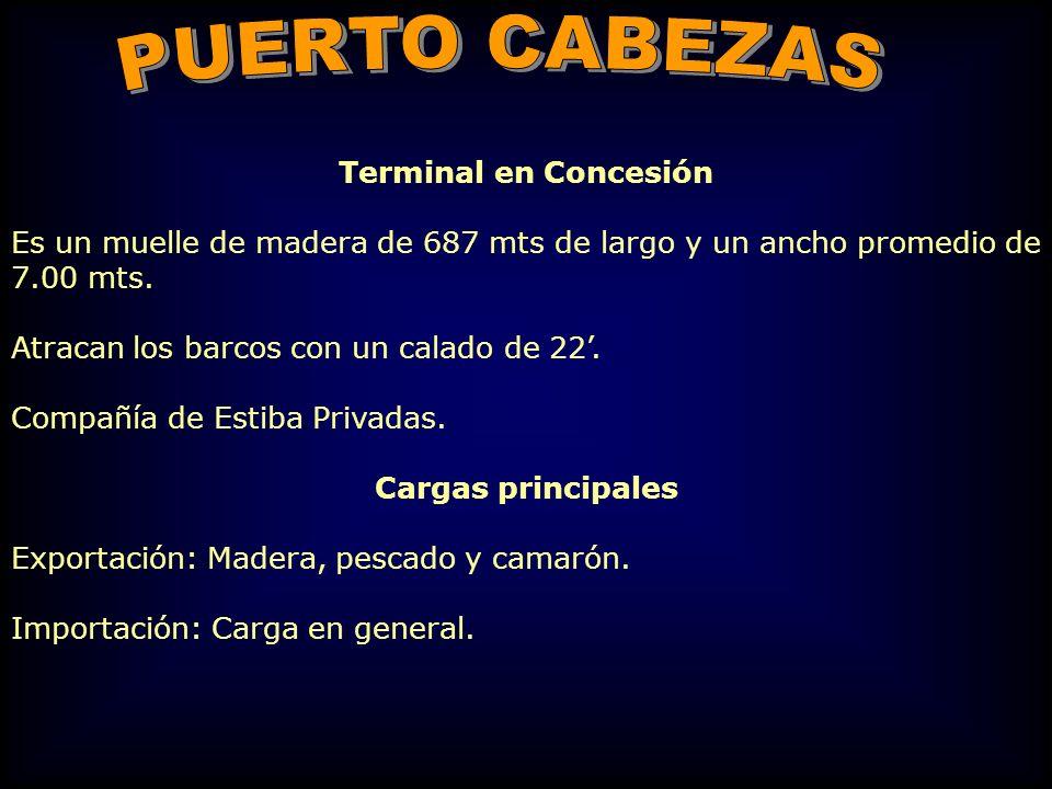 PUERTO CABEZAS Terminal en Concesión