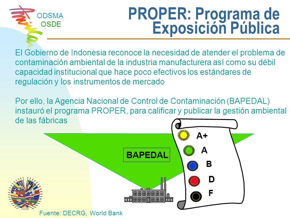 PROPER: Programa de Exposición Pública