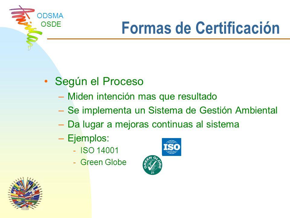 Formas de Certificación