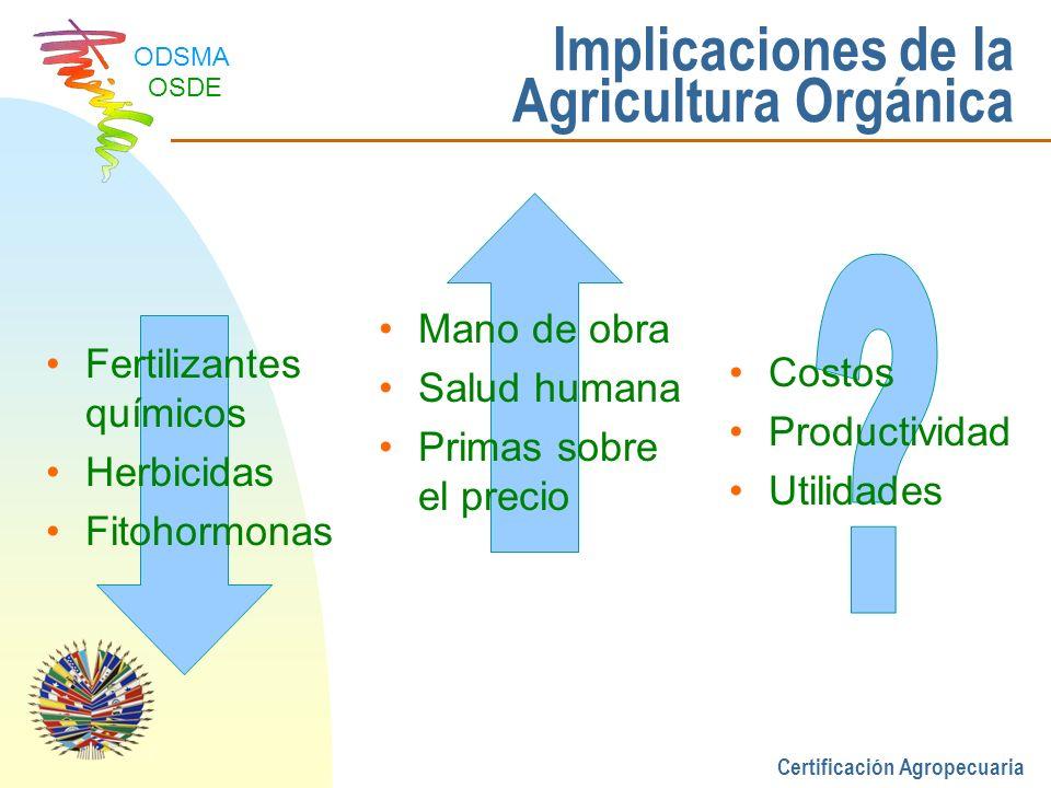 Implicaciones de la Agricultura Orgánica