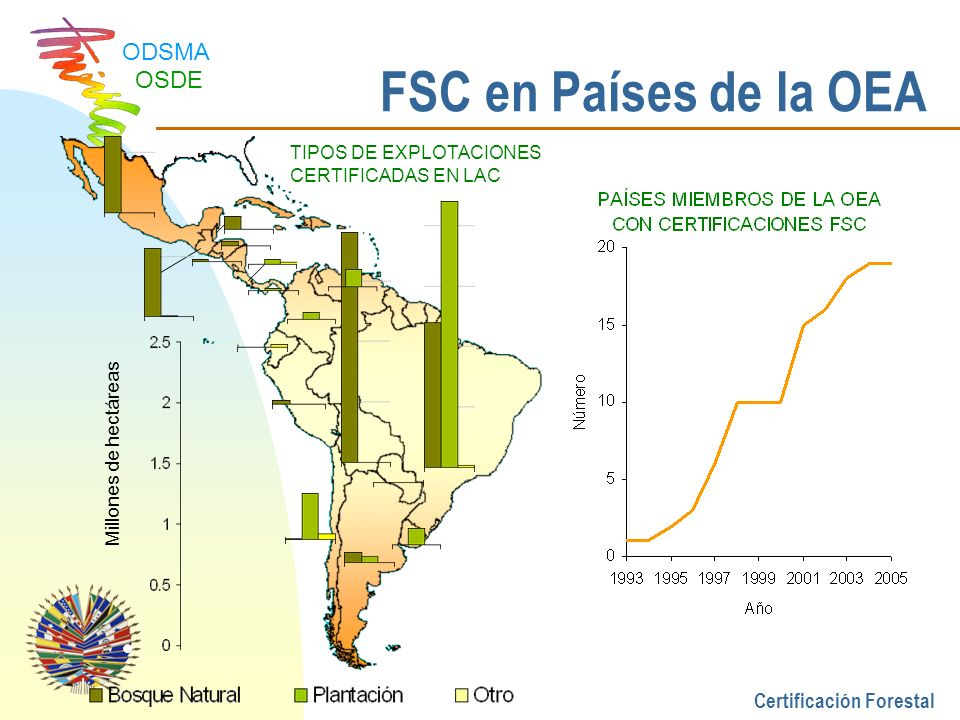 FSC en Países de la OEA Certificación Forestal