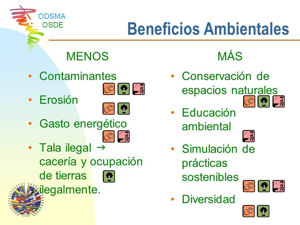 Beneficios Ambientales