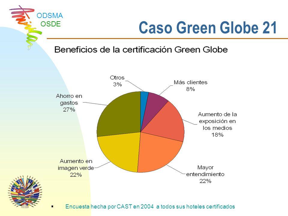 Caso Green Globe 21 Encuesta hecha por CAST en 2004 a todos sus hoteles certificados