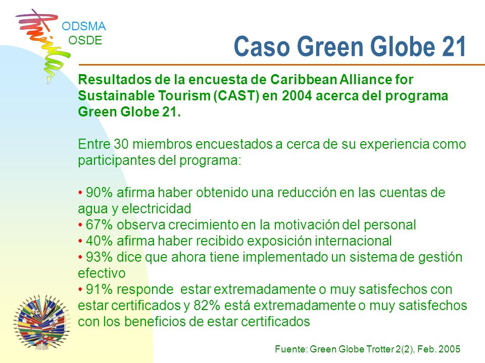 Fuente: Green Globe Trotter 2(2), Feb. 2005