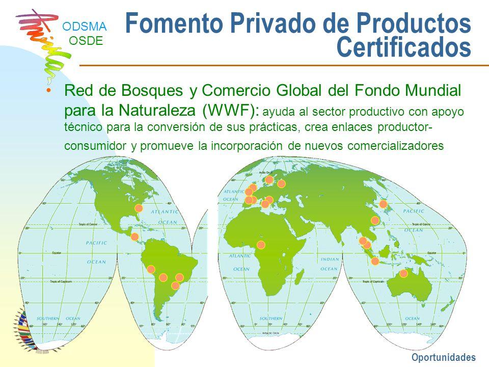 Fomento Privado de Productos Certificados