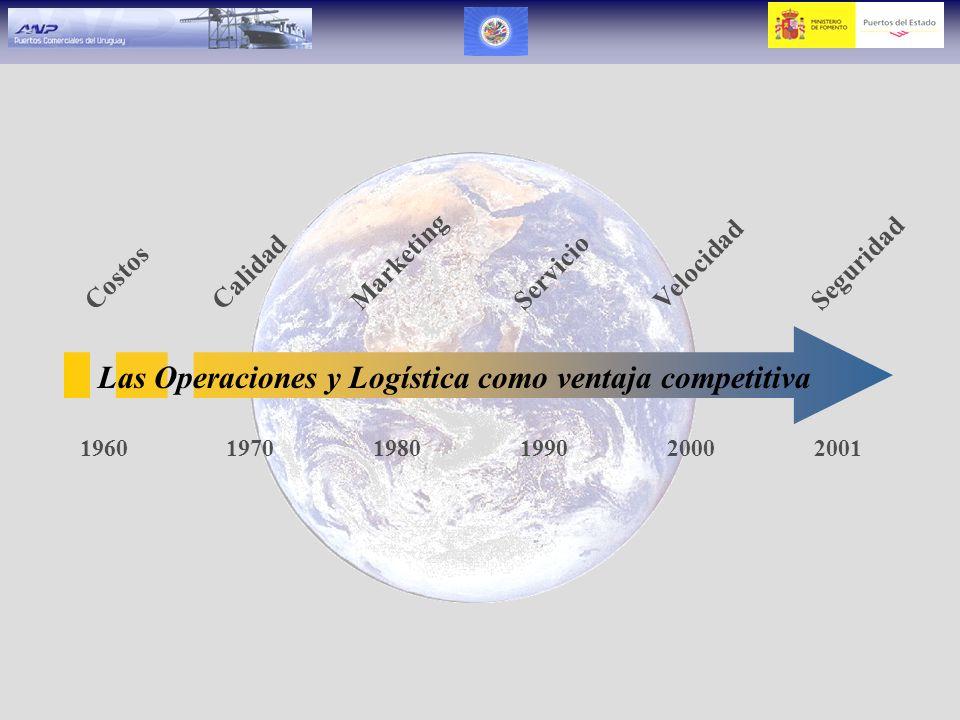 Las Operaciones y Logística como ventaja competitiva