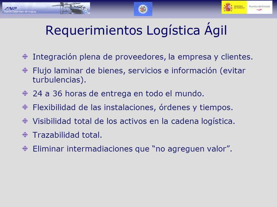 Requerimientos Logística Ágil